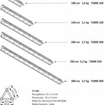 Kraty + tabela ovciążeń (T200 R)