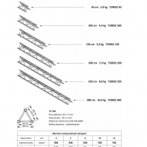 Kraty + tabela ovciążeń (T290 SZ)