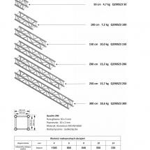 Kraty + tabela obciążeń (Q290.3 SZ)