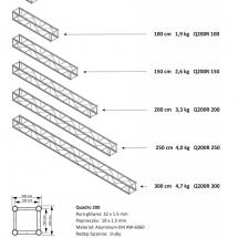 Kraty + tabela ovciążeń (Q200 R)