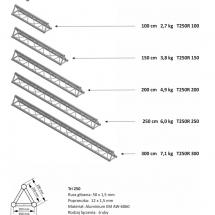 Kraty + tabela ovciążeń (T250 R)